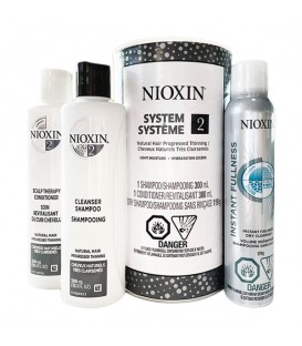 Nioxin System 2 Holiday Trio